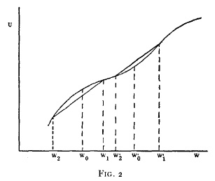 prospect theory essay Prospect theory: an analysis of decision under risk  this paper presents a  critique of expected utility theory as a descriptive model of.